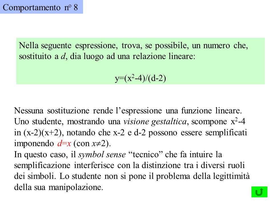 Comportamento n o 8 (a-m) 2 +(b-n) 2 =r 2 (-a-m) 2 +(b-n) 2 =r 2 m 2 +n 2 =r 2 Uguagliando la prima e seconda equazione, lo studente trova am=o. Lo st
