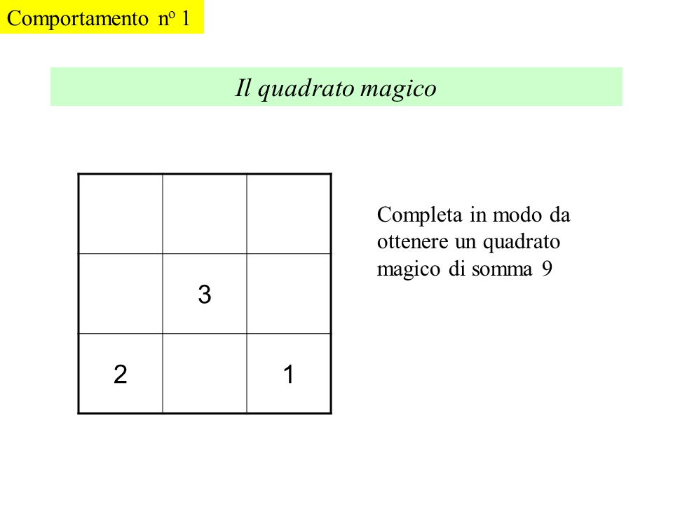 Il quadrato magico Completa in modo da ottenere un quadrato magico di somma 9 3 21 Comportamento n o 1