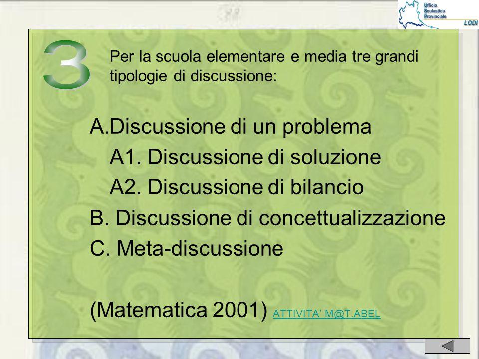 Per la scuola elementare e media tre grandi tipologie di discussione: A.Discussione di un problema A1.