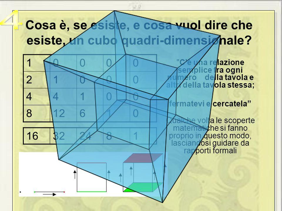 Cosa è, se esiste, e cosa vuol dire che esiste, un cubo quadri-dimensionale.