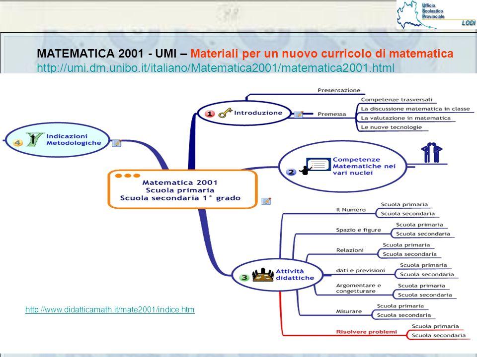 MATEMATICA 2001 - UMI – Materiali per un nuovo curricolo di matematica http://umi.dm.unibo.it/italiano/Matematica2001/matematica2001.html http://umi.dm.unibo.it/italiano/Matematica2001/matematica2001.html http://www.didatticamath.it/mate2001/indice.htm