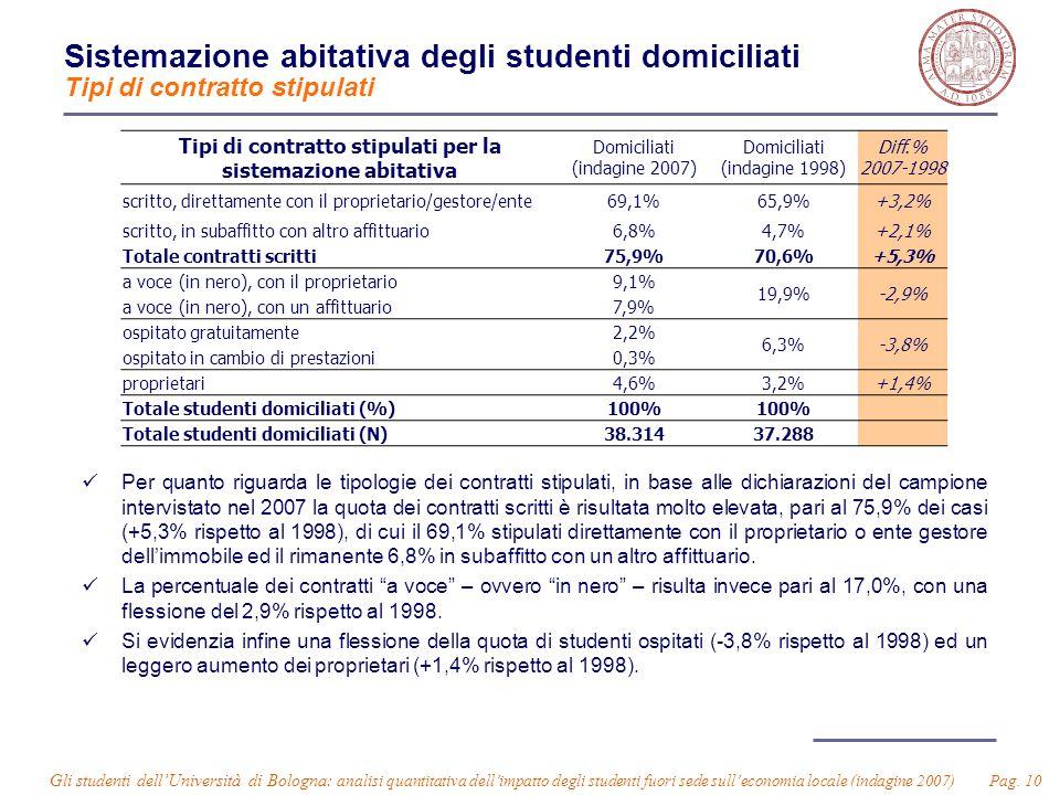 Gli studenti dell'Università di Bologna: analisi quantitativa dell'impatto degli studenti fuori sede sull'economia locale (indagine 2007) Pag. 10 Sist