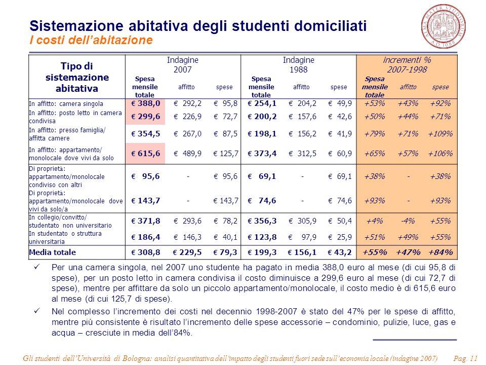 Gli studenti dell'Università di Bologna: analisi quantitativa dell'impatto degli studenti fuori sede sull'economia locale (indagine 2007) Pag. 11 Sist