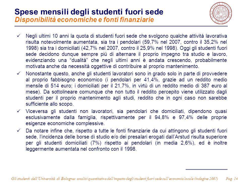 Gli studenti dell'Università di Bologna: analisi quantitativa dell'impatto degli studenti fuori sede sull'economia locale (indagine 2007) Pag. 14 Spes