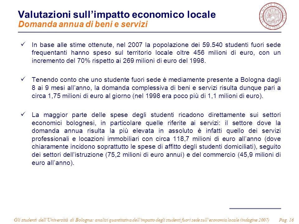 Gli studenti dell'Università di Bologna: analisi quantitativa dell'impatto degli studenti fuori sede sull'economia locale (indagine 2007) Pag. 16 Valu
