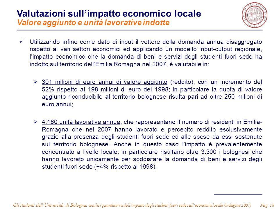 Gli studenti dell'Università di Bologna: analisi quantitativa dell'impatto degli studenti fuori sede sull'economia locale (indagine 2007) Pag. 18 Util