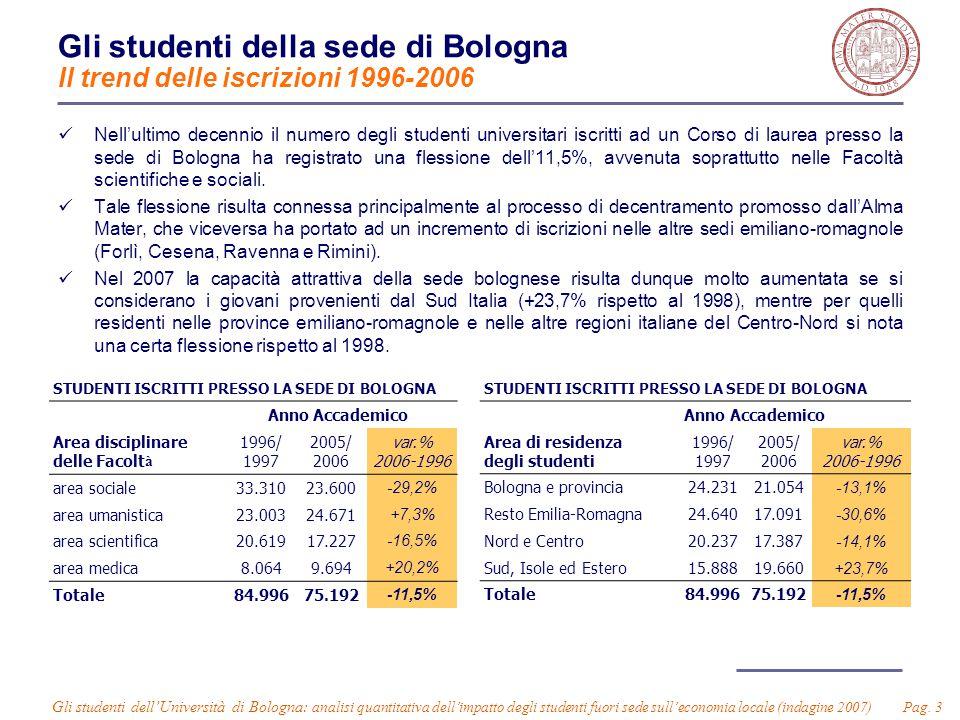 Gli studenti dell'Università di Bologna: analisi quantitativa dell'impatto degli studenti fuori sede sull'economia locale (indagine 2007) Pag. 3 Gli s