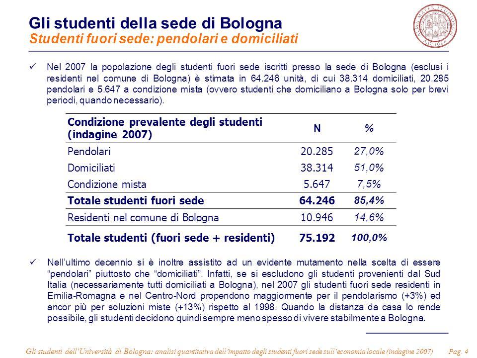 Gli studenti dell'Università di Bologna: analisi quantitativa dell'impatto degli studenti fuori sede sull'economia locale (indagine 2007) Pag. 4 Gli s