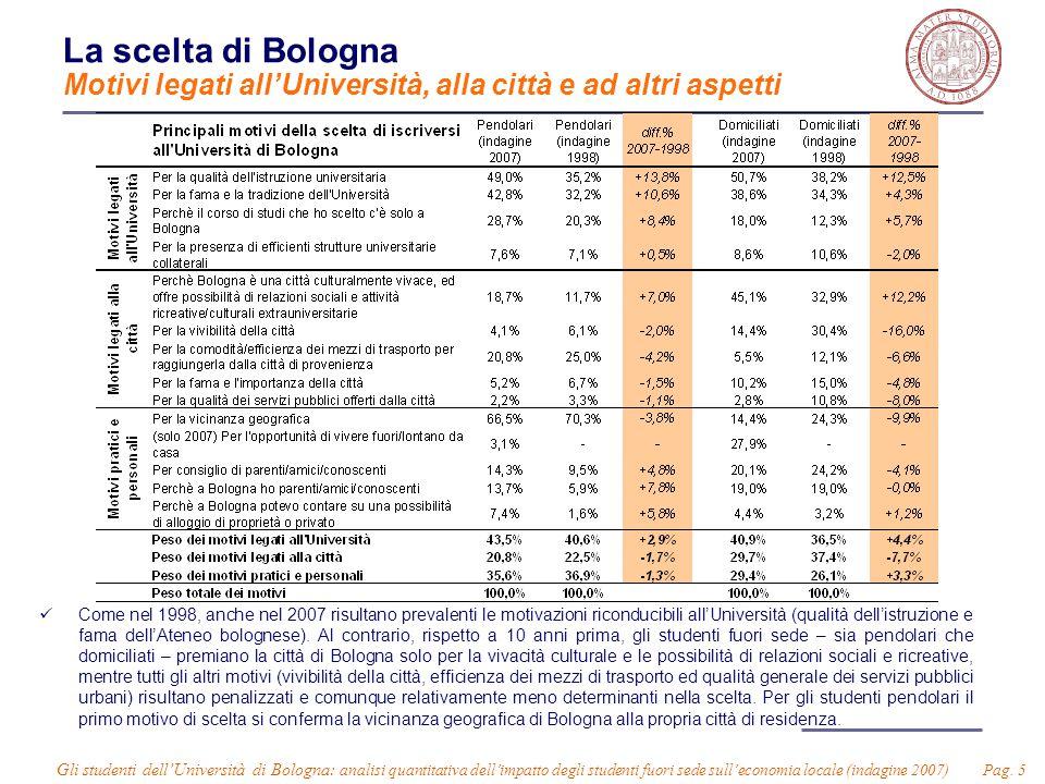 Gli studenti dell'Università di Bologna: analisi quantitativa dell'impatto degli studenti fuori sede sull'economia locale (indagine 2007) Pag. 5 La sc