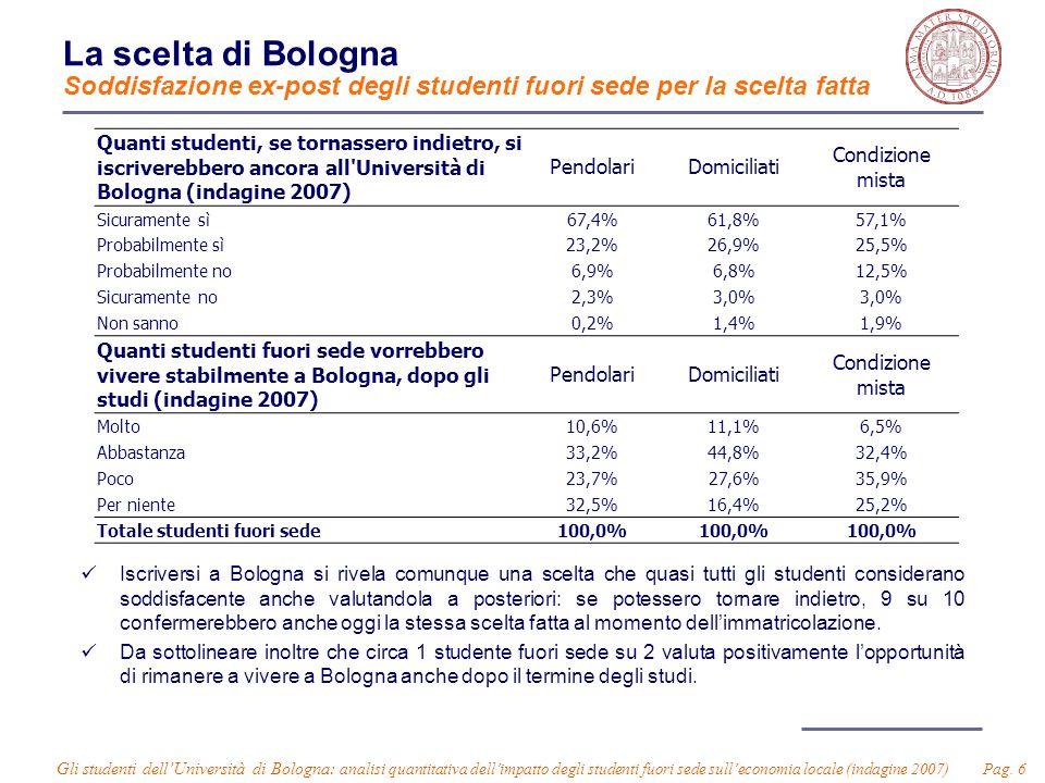Gli studenti dell'Università di Bologna: analisi quantitativa dell'impatto degli studenti fuori sede sull'economia locale (indagine 2007) Pag. 6 La sc