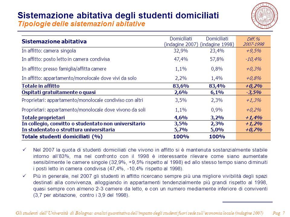 Gli studenti dell'Università di Bologna: analisi quantitativa dell'impatto degli studenti fuori sede sull'economia locale (indagine 2007) Pag. 7 Siste