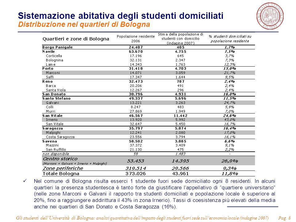 Gli studenti dell'Università di Bologna: analisi quantitativa dell'impatto degli studenti fuori sede sull'economia locale (indagine 2007) Pag. 8 Siste