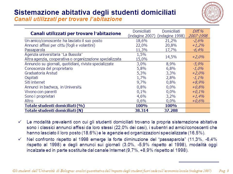 Gli studenti dell'Università di Bologna: analisi quantitativa dell'impatto degli studenti fuori sede sull'economia locale (indagine 2007) Pag. 9 Siste