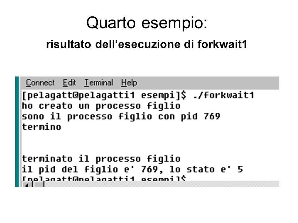 Quarto esempio: risultato dell'esecuzione di forkwait1