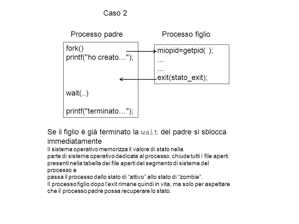 Processo padre Caso 2 Processo figlio fork() printf( ho creato… ); wait(..) printf( terminato… ); miopid=getpid( ); … exit(stato_exit); Se il figlio è già terminato la wait del padre si sblocca immediatamente Il sistema operativo memorizza il valore di stato nella parte di sistema operativo dedicata al processo, chiude tutti i file aperti presenti nella tabella dei file aperti del segmento di sistema del processo e passa il processo dallo stato di attivo allo stato di zombie .
