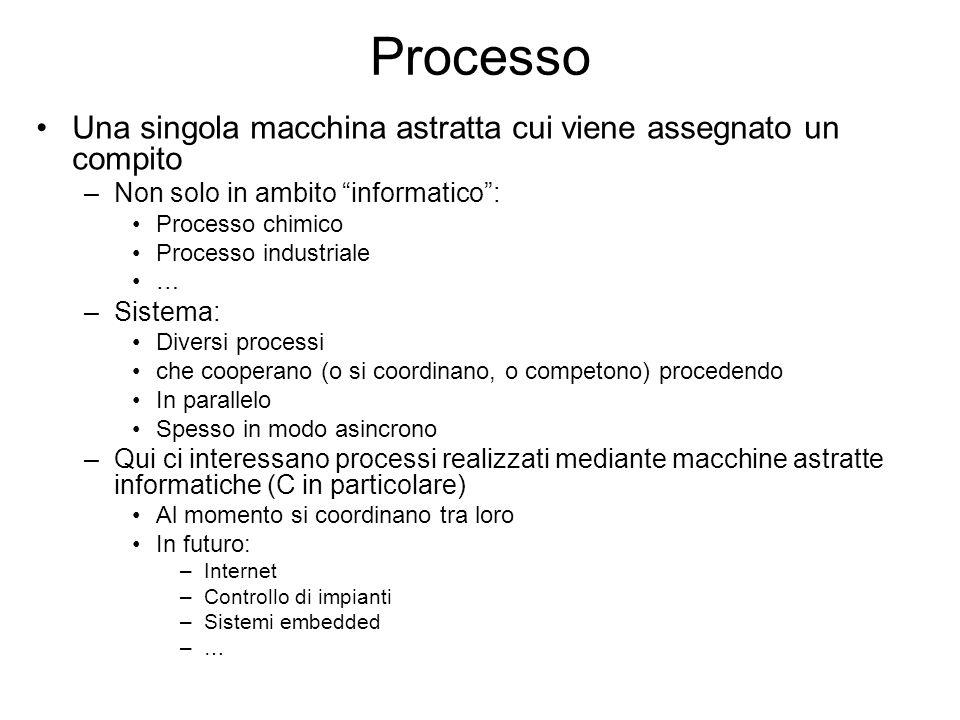 Processo C Macchina astratta C Che esegue un programma C