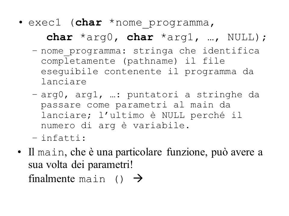 exec1 (char *nome_programma, char *arg0, char *arg1, …, NULL); –nome_programma: stringa che identifica completamente (pathname) il file eseguibile contenente il programma da lanciare –arg0, arg1, …: puntatori a stringhe da passare come parametri al main da lanciare; l'ultimo è NULL perché il numero di arg è variabile.