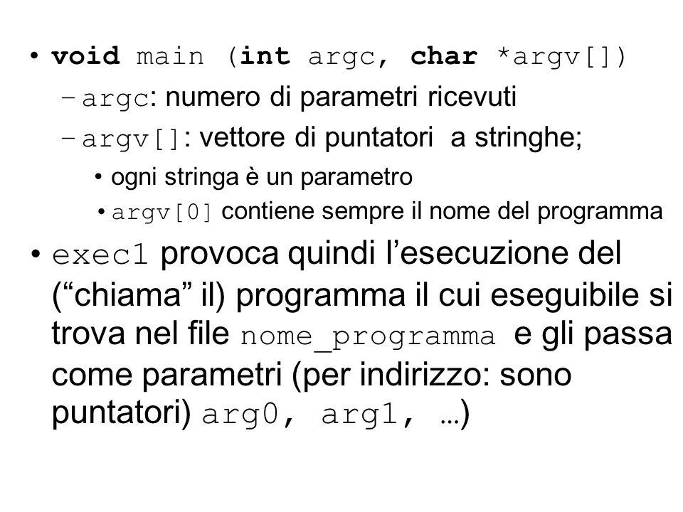 void main (int argc, char *argv[]) –argc : numero di parametri ricevuti –argv[] : vettore di puntatori a stringhe; ogni stringa è un parametro argv[0] contiene sempre il nome del programma exec1 provoca quindi l'esecuzione del ( chiama il) programma il cui eseguibile si trova nel file nome_programma e gli passa come parametri (per indirizzo: sono puntatori) arg0, arg1, … )