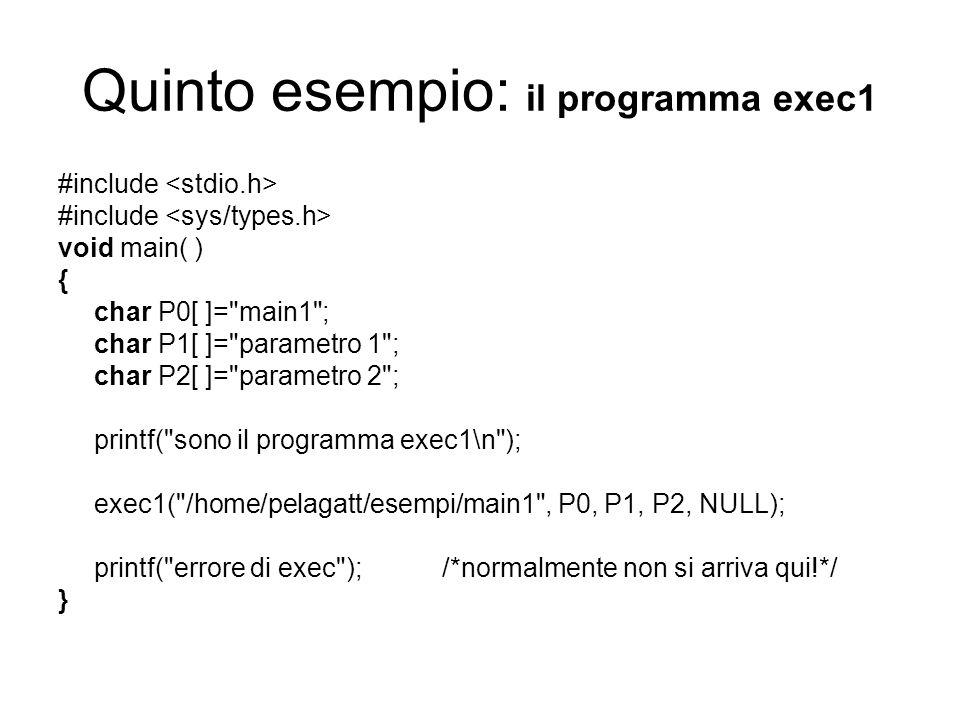 Quinto esempio: il programma exec1 #include void main( ) { char P0[ ]= main1 ; char P1[ ]= parametro 1 ; char P2[ ]= parametro 2 ; printf( sono il programma exec1\n ); exec1( /home/pelagatt/esempi/main1 , P0, P1, P2, NULL); printf( errore di exec ); /*normalmente non si arriva qui!*/ }