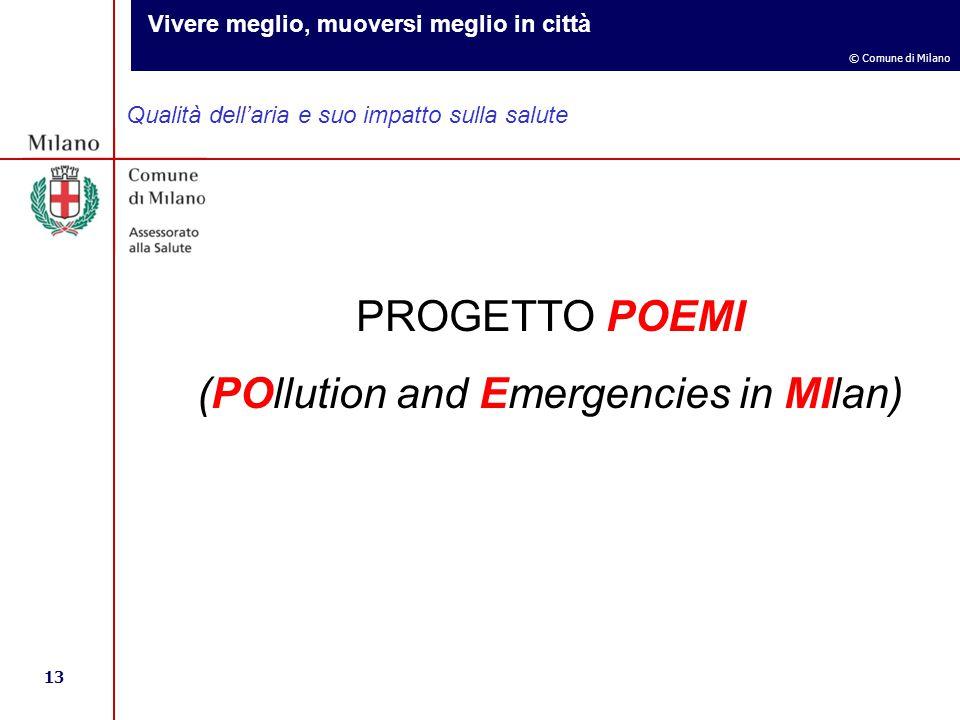 Vivere meglio, muoversi meglio in città 13 © Comune di Milano Qualità dell'aria e suo impatto sulla salute PROGETTO POEMI (POllution and Emergencies in MIlan)