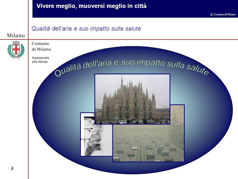 Vivere meglio, muoversi meglio in città 2 © Comune di Milano Qualità dell'aria e suo impatto sulla salute