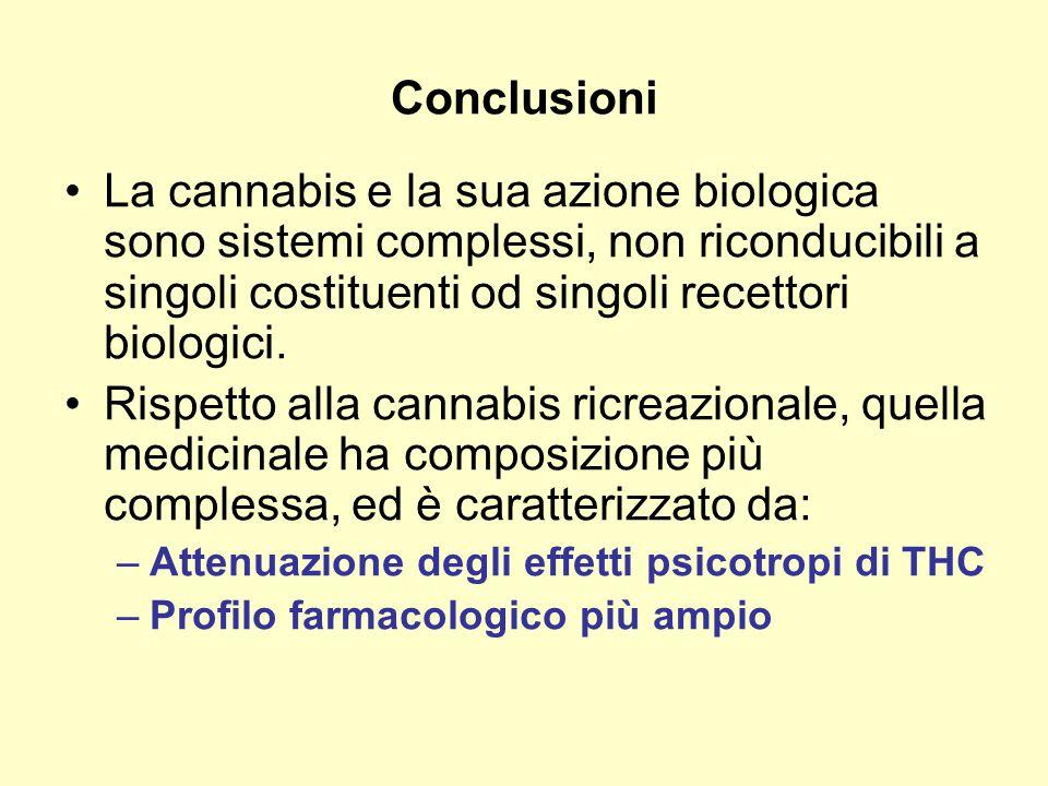Conclusioni La cannabis e la sua azione biologica sono sistemi complessi, non riconducibili a singoli costituenti od singoli recettori biologici. Risp