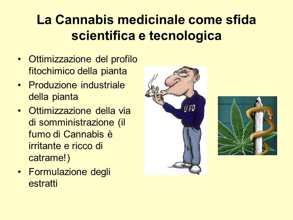 La Cannabis medicinale come sfida scientifica e tecnologica Ottimizzazione del profilo fitochimico della pianta Produzione industriale della pianta Ot