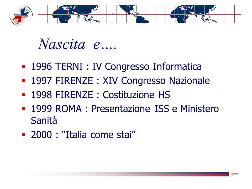 gcm Nascita e….  1996 TERNI : IV Congresso Informatica  1997 FIRENZE : XIV Congresso Nazionale  1998 FIRENZE : Costituzione HS  1999 ROMA : Presen