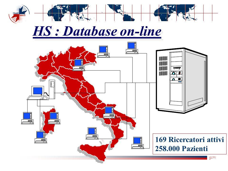 gcm HS : Database on-line 169 Ricercatori attivi 258.000 Pazienti
