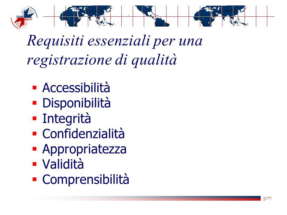 gcm Requisiti essenziali per una registrazione di qualità  Accessibilità  Disponibilità  Integrità  Confidenzialità  Appropriatezza  Validità 