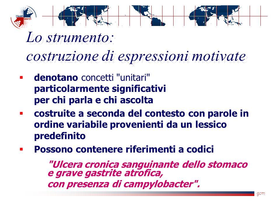 gcm Lo strumento: costruzione di espressioni motivate  denotano concetti