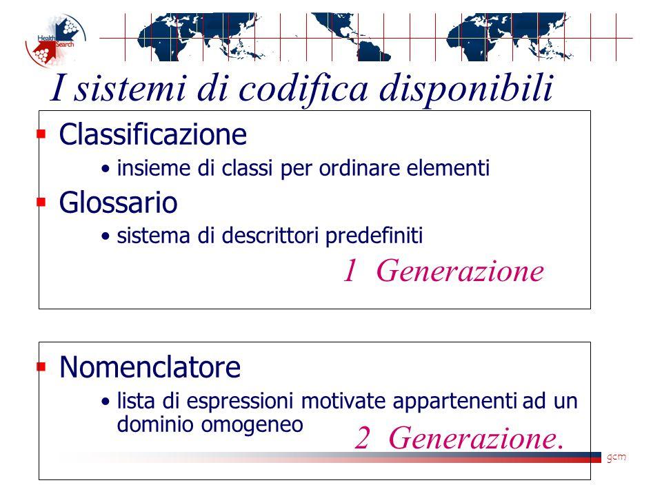 gcm 1 Generazione  Classificazione insieme di classi per ordinare elementi  Glossario sistema di descrittori predefiniti  Nomenclatore lista di esp