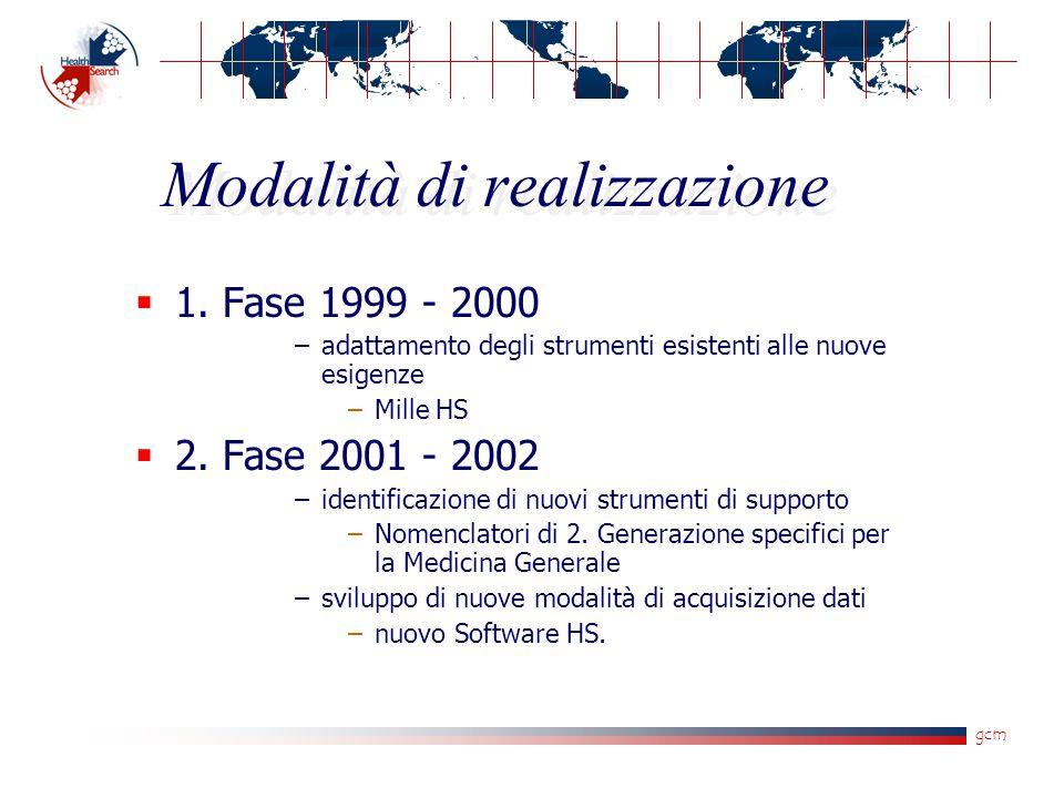 gcm Modalità di realizzazione  1. Fase 1999 - 2000 –adattamento degli strumenti esistenti alle nuove esigenze –Mille HS  2. Fase 2001 - 2002 –identi