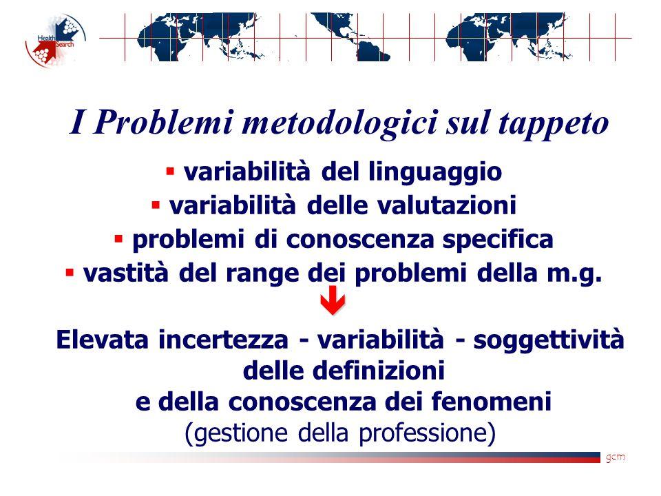 gcm  variabilità del linguaggio  variabilità delle valutazioni  problemi di conoscenza specifica   vastità del range dei problemi della m.g.  El