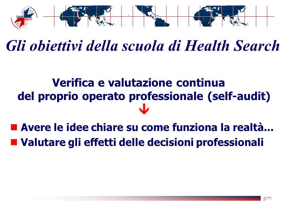 gcm Gli obiettivi della scuola di Health Search Verifica e valutazione continua del proprio operato professionale (self-audit)  Avere le idee chiare