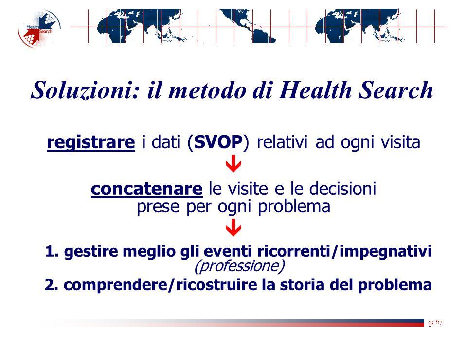 gcm registrare i dati (SVOP) relativi ad ogni visita  concatenare le visite e le decisioni prese per ogni problema  1. gestire meglio gli eventi ric
