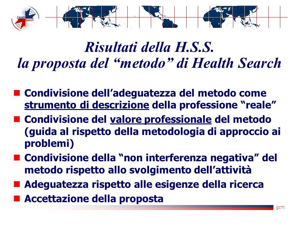 """gcm Risultati della H.S.S. la proposta del """"metodo"""" di Health Search Condivisione dell'adeguatezza del metodo come strumento di descrizione della prof"""