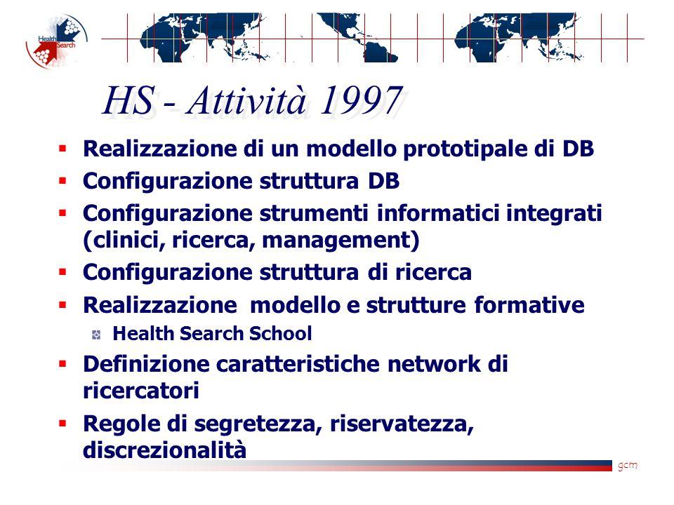 gcm HS - Attività 1997  Realizzazione di un modello prototipale di DB  Configurazione struttura DB  Configurazione strumenti informatici integrati