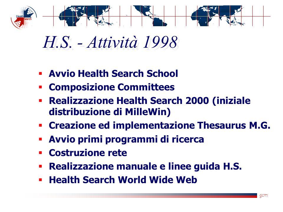 gcm H.S. - Attività 1998  Avvio Health Search School  Composizione Committees  Realizzazione Health Search 2000 (iniziale distribuzione di MilleWin
