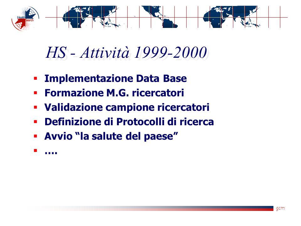 gcm HS - Attività 1999-2000  Implementazione Data Base  Formazione M.G. ricercatori  Validazione campione ricercatori  Definizione di Protocolli d