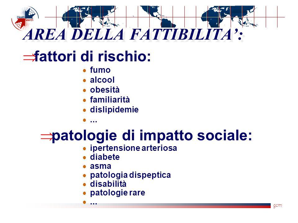 gcm AREA DELLA FATTIBILITA':  fattori di rischio:  fumo  alcool  obesità  familiarità  dislipidemie ...  patologie di impatto sociale:  ipert