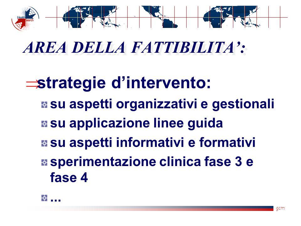 gcm AREA DELLA FATTIBILITA':  strategie d'intervento: su aspetti organizzativi e gestionali su applicazione linee guida su aspetti informativi e form