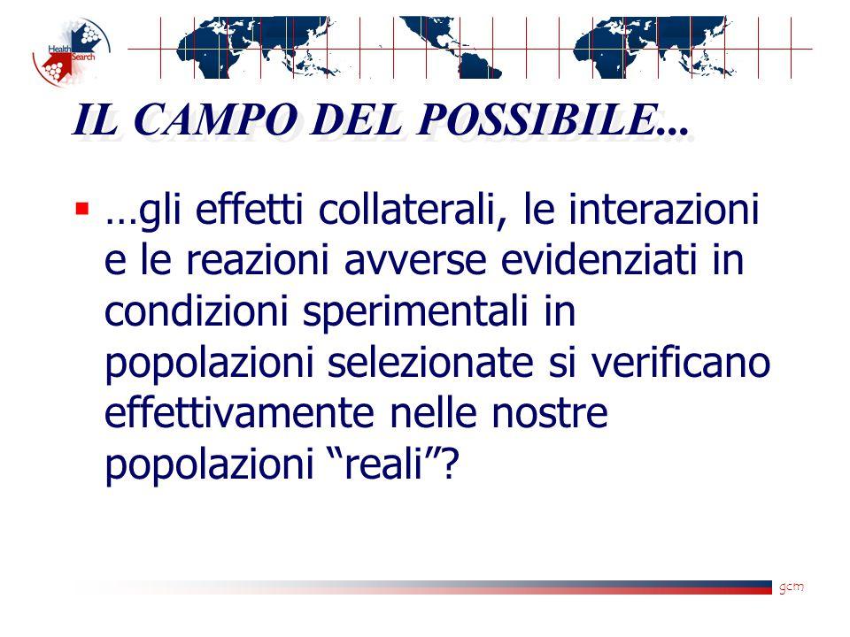 gcm IL CAMPO DEL POSSIBILE...  …gli effetti collaterali, le interazioni e le reazioni avverse evidenziati in condizioni sperimentali in popolazioni s