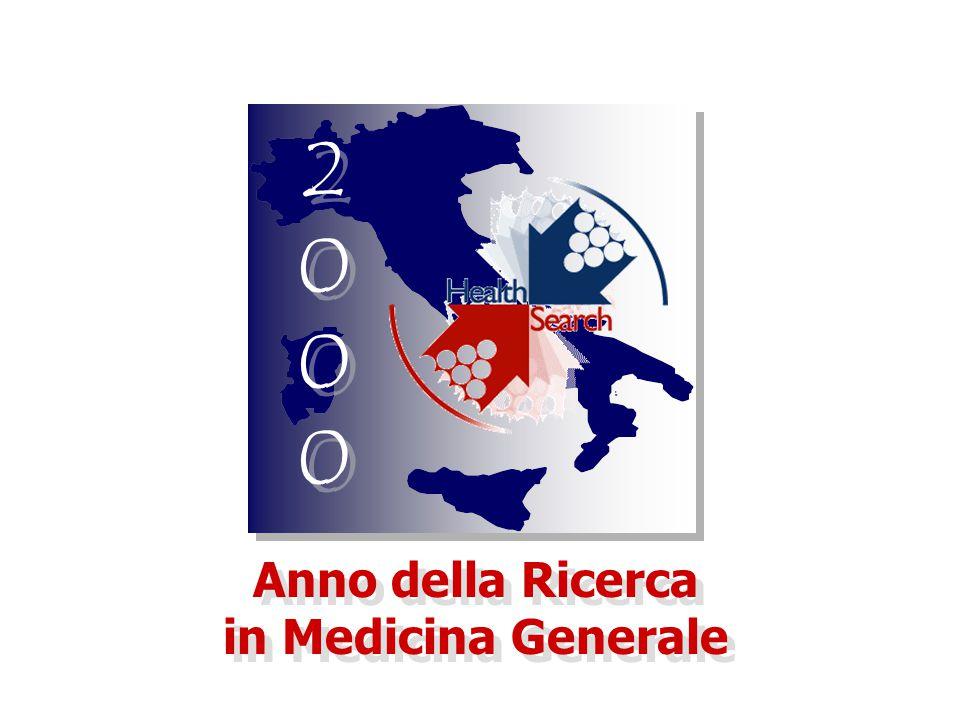 Anno della Ricerca in Medicina Generale 20002000 20002000