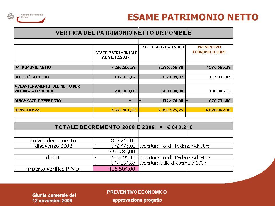 PREVENTIVO ECONOMICO approvazione progetto Giunta camerale del 12 novembre 2008 ESAME PATRIMONIO NETTO