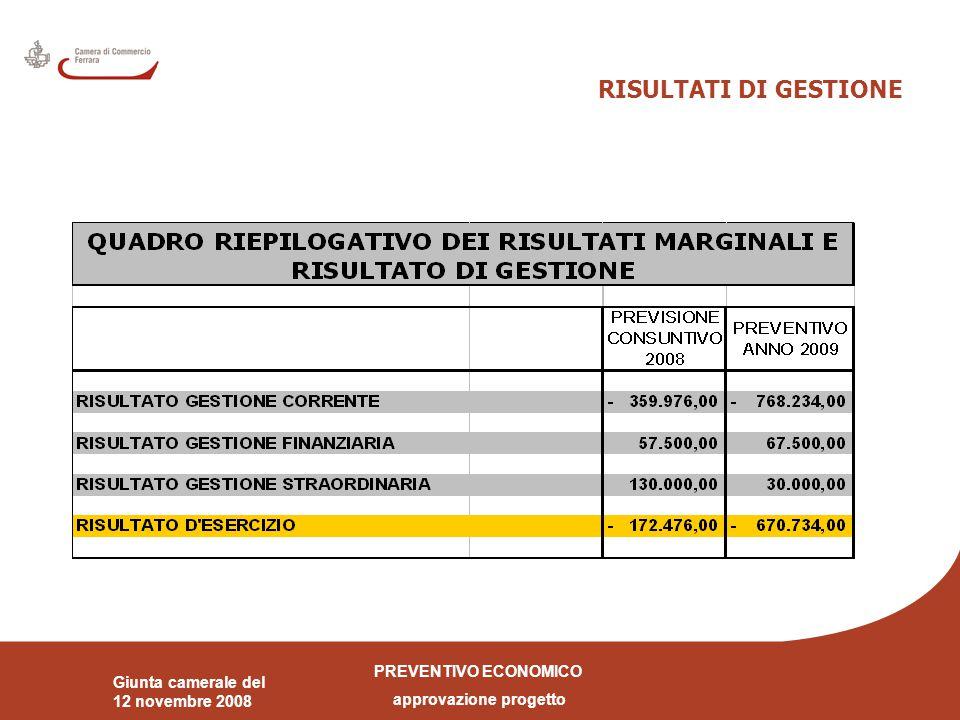 PREVENTIVO ECONOMICO approvazione progetto Giunta camerale del 12 novembre 2008 RISULTATI DI GESTIONE