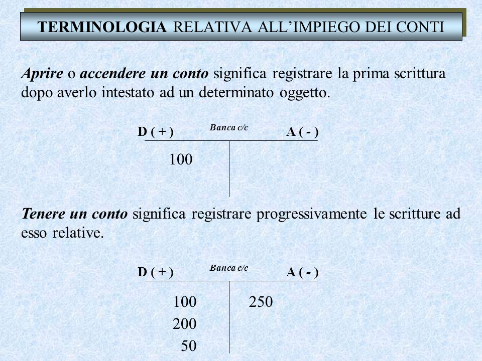 TERMINOLOGIA RELATIVA ALL'IMPIEGO DEI CONTI Aprire o accendere un conto significa registrare la prima scrittura dopo averlo intestato ad un determinato oggetto.