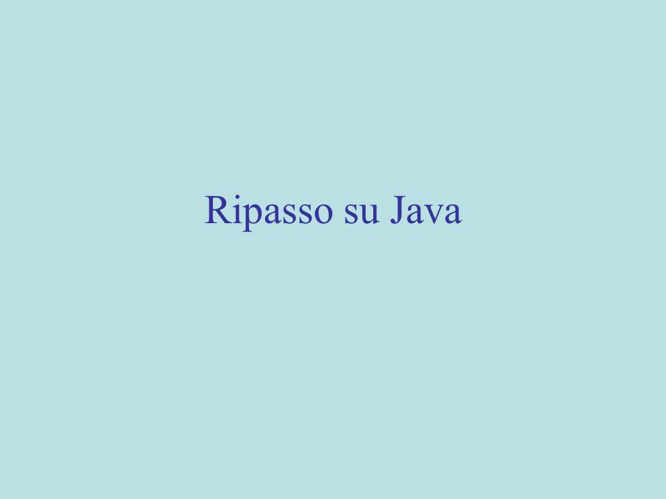 Ripasso su Java