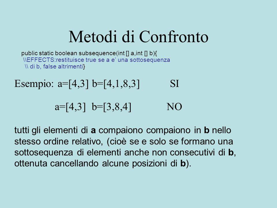 Metodi di Confronto public static boolean subsequence(int [] a,int [] b){ \\EFFECTS:restituisce true se a e' una sottosequenza \\ di b, false altrimenti} Esempio: a=[4,3] b=[4,1,8,3] SI a=[4,3] b=[3,8,4] NO tutti gli elementi di a compaiono compaiono in b nello stesso ordine relativo, (cioè se e solo se formano una sottosequenza di elementi anche non consecutivi di b, ottenuta cancellando alcune posizioni di b).