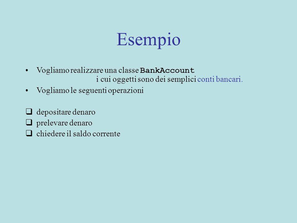 Esempio Vogliamo realizzare una classe BankAccount i cui oggetti sono dei semplici conti bancari.